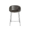 This item: Zach Dark Gray Leatherette 21-Inch Counter Stool, Set of 2