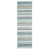 This item: Fairfield Blue Wool Runner: 2 Ft 6 In x 8 Ft