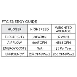 4286-2213398-ENERGYGUIDE