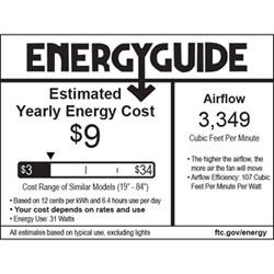 576-F833-ENERGYGUIDE