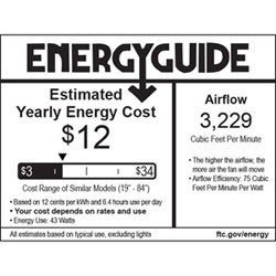 576-F843-ENERGYGUIDE