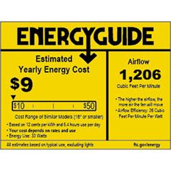 891-2145204-ENERGYGUIDE
