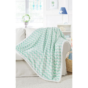 Fifi Sherpa Mint Throw