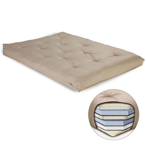 Khaki 8-Inch Futon Mattress with Multi-Layer Cotton and Foam Core