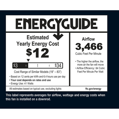 1889-203215A-ENERGYGUIDE