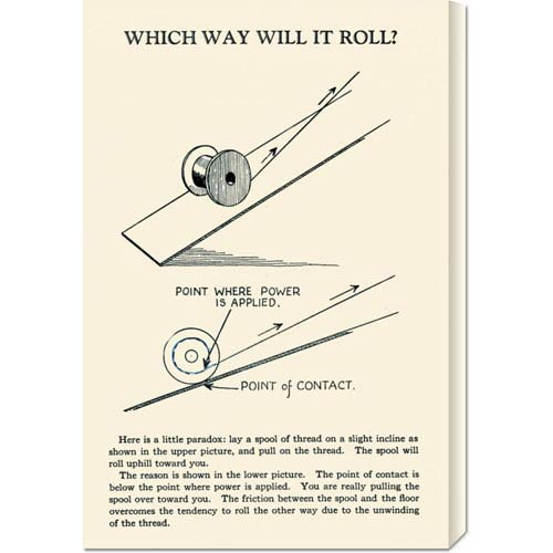 Global Gallery Which Way Will It Roll: 22 x 14.74 Canvas Giclees, Wall Art