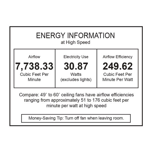 211010010-ENERGYGUIDE