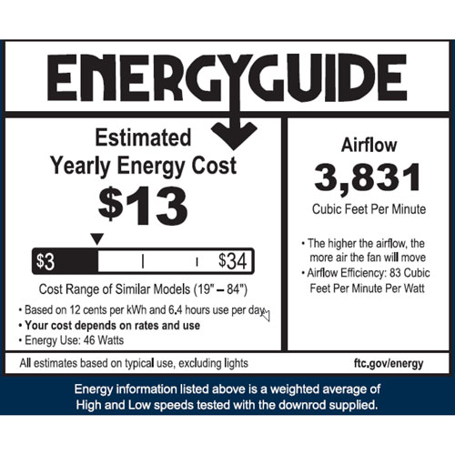 400-1525299-ENERGYGUIDE