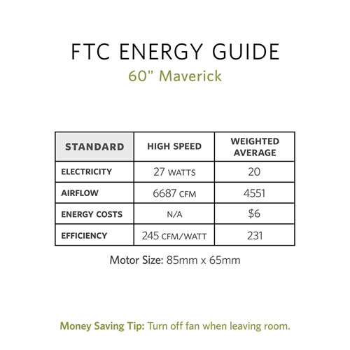 4281-1766086-ENERGYGUIDE