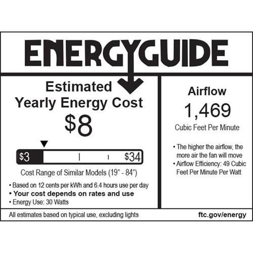 576-F566-ENERGYGUIDE