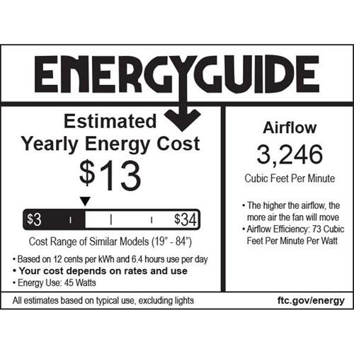576-F568-ENERGYGUIDE