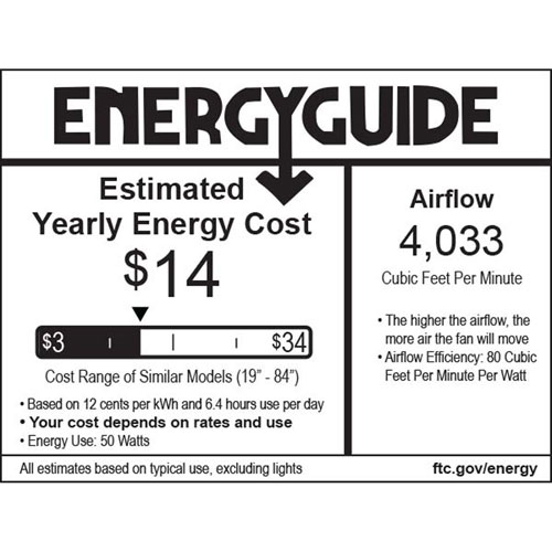 576-F696-ENERGYGUIDE