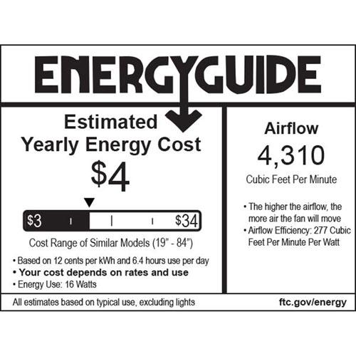 576-F787-ENERGYGUIDE