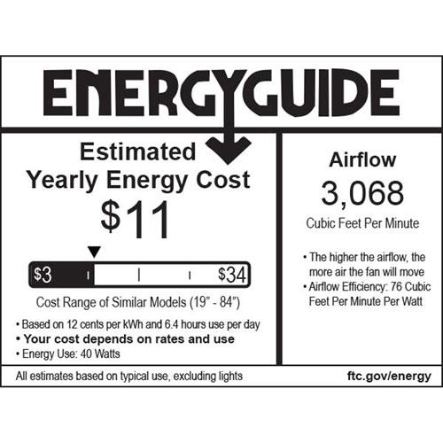 576-F844-ENERGYGUIDE