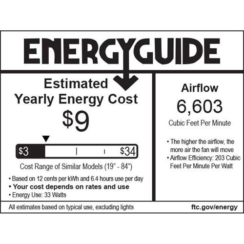 576-F864L-ENERGYGUIDE