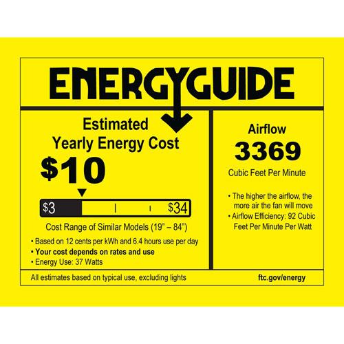 688-1987381-ENERGYGUIDE