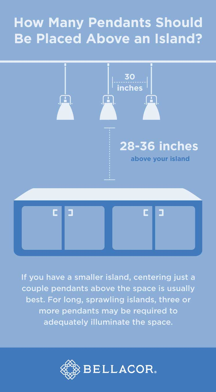 infographic of pendants over kitchen island