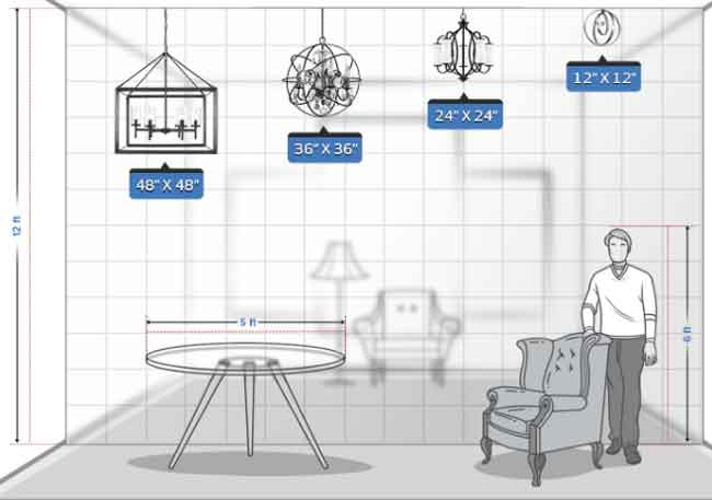 Chandelier Height Visual 12 Ft