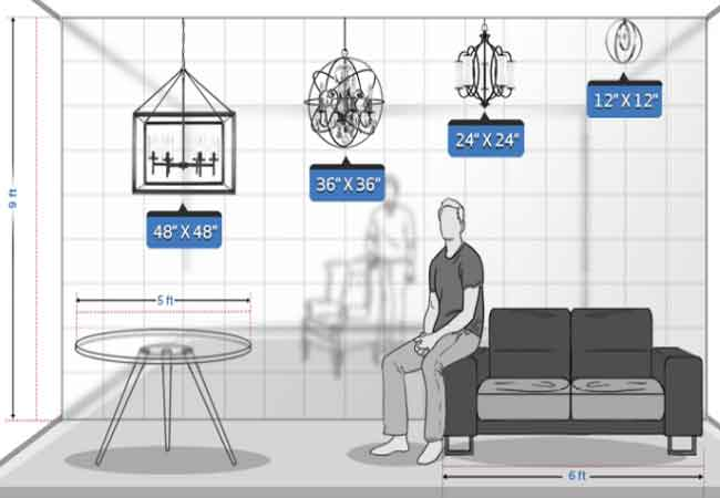 Chandelier Height Visual 9 Ft